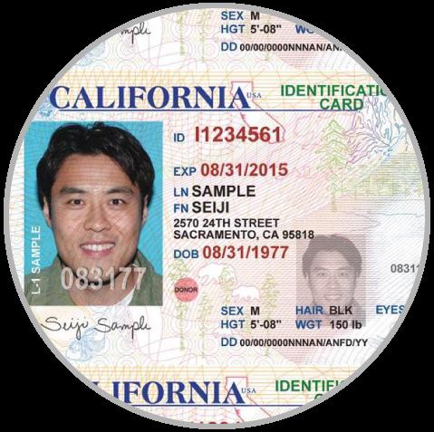 Personal identifiers