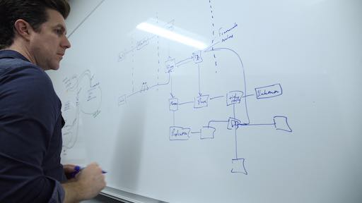 At the whiteboard, designing system architectures for settlement administration